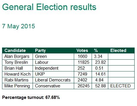2015%20Election%20General.jpg